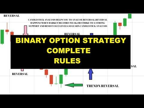 Four markets review binary options trading guides