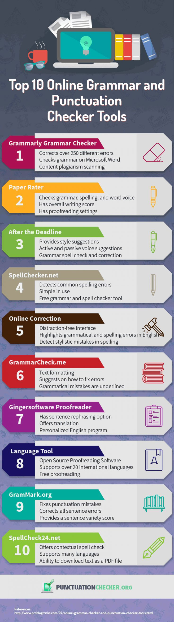 best ideas about online grammar checker punctuationchecker org top 10 online