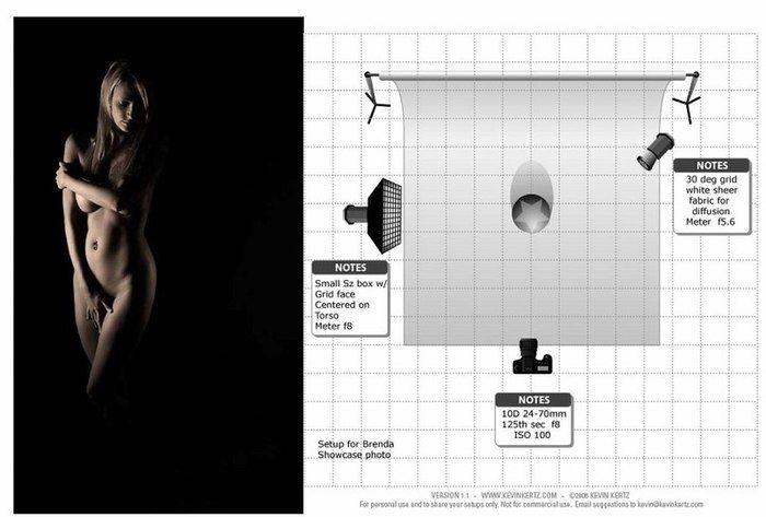 Схемы студийного света