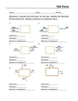 practice unbalanced forces diagram modern design of wiring diagram