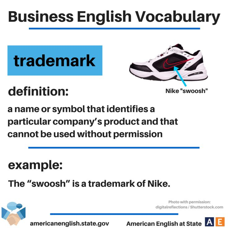 Business English. English VocabularyEnglish ...