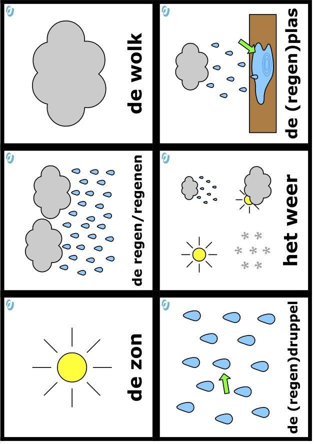Regen - Boeken/versjes - UK&Puk. woordkaarten