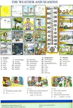94 - THE WEATHER AND SEASONS - Picture Dictionary - English Study, explanations, free exercises, speaking, listening, grammar lessons, reading, writing, vocabulary, dictionary and teaching materials