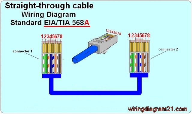 rj45 ethernet patch cable wiring diagram straight trought. Black Bedroom Furniture Sets. Home Design Ideas
