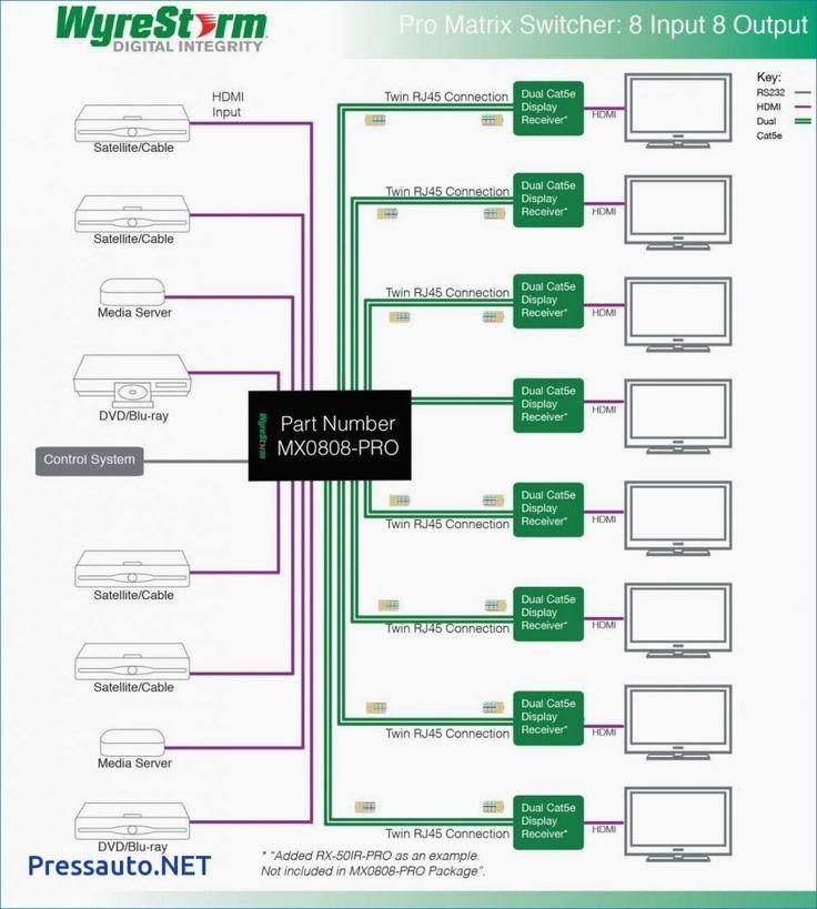 Cat5E Socket Wiring Diagram from i.pinimg.com