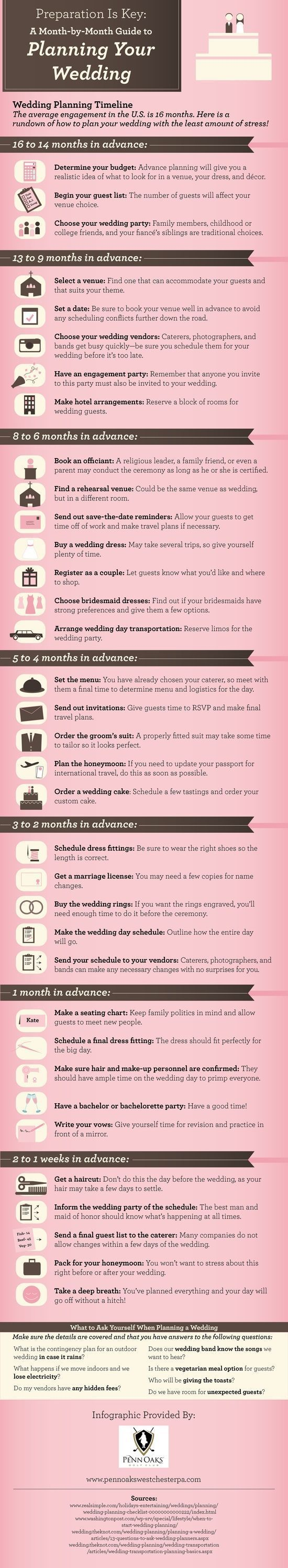 The most comprehensive 12 month wedding planning checklist