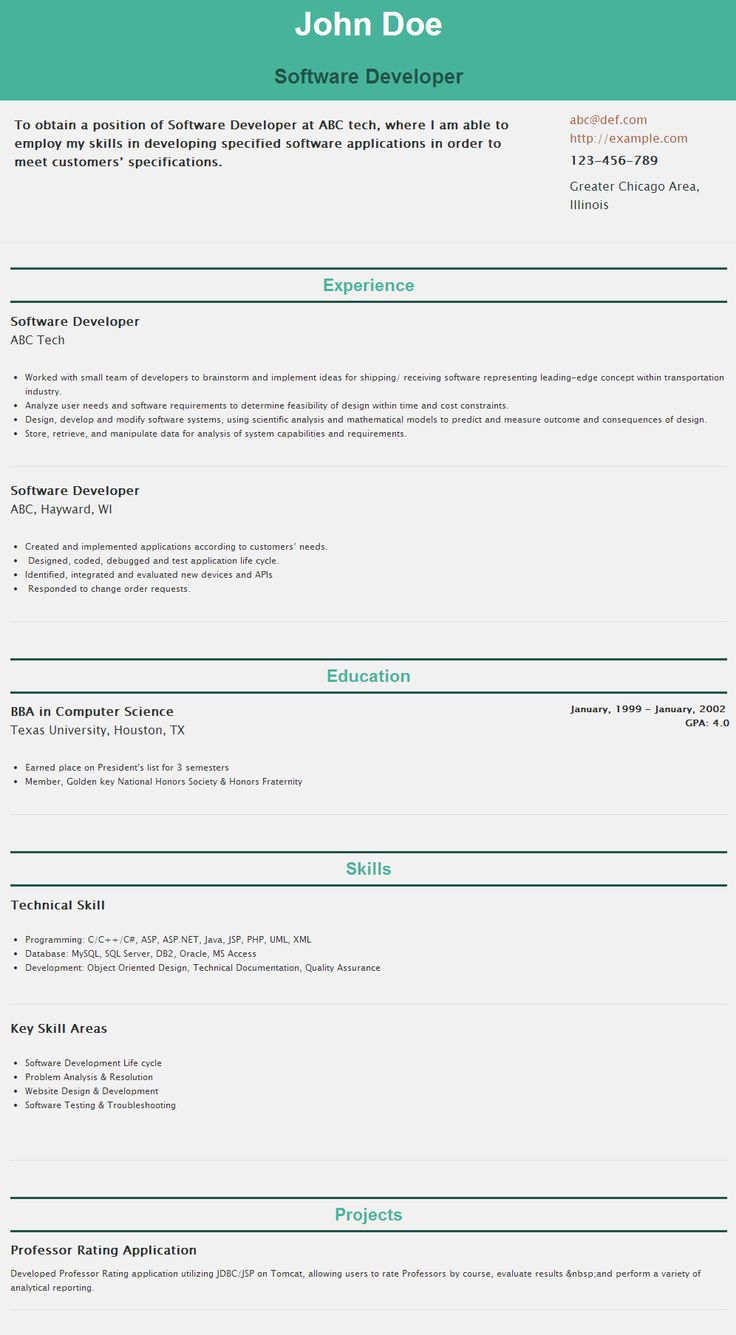 Best Hipcv Resume Examples Images On   Author