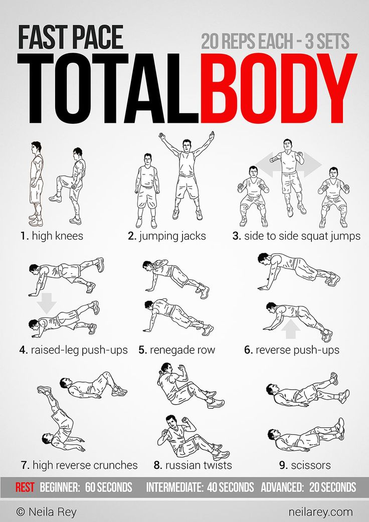 17 Best images about Total Body Workouts on Pinterest ...