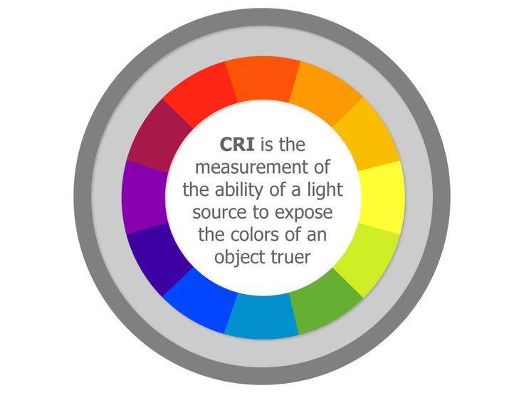 LED Lighting Fact | CRI or Color Rendering Index is the measurement of the ability of  sc 1 st  Pinterest & Best 25+ Color rendering index ideas on Pinterest | What are ... azcodes.com