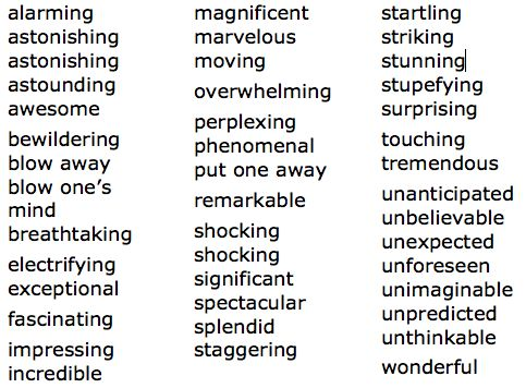 interesting words to use in an essay This blog features t a list of 500+ things that kids like, things they don't like, and a list of over 200 fun, cool and interesting words list-o-mania.