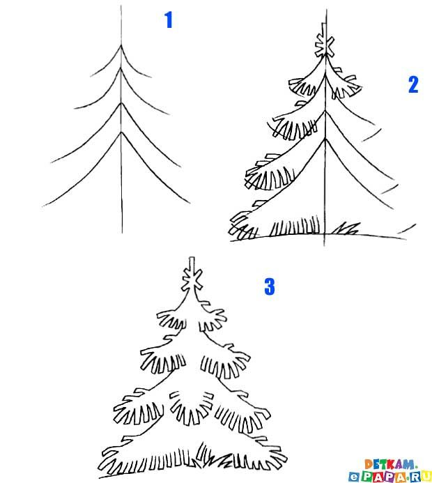 kids learn how to draw a fir tree | crafts & creativity. Basteln & Kreativität . bricolage & creativité | @ e-papa |