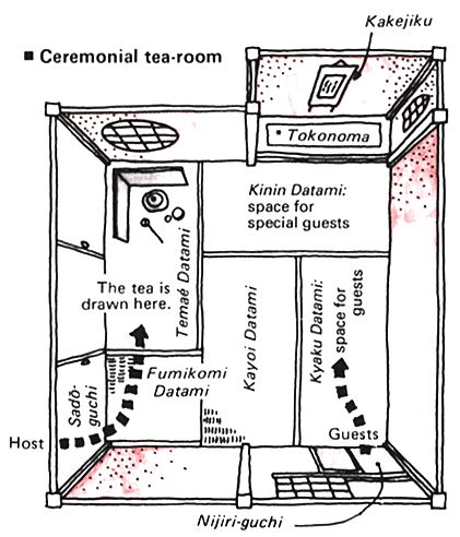 ceremorial-tea-room