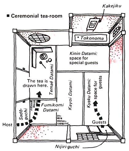 tea houses of japan …