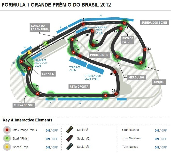 Formula 1 Brazilian Grand Prix Circuit Map