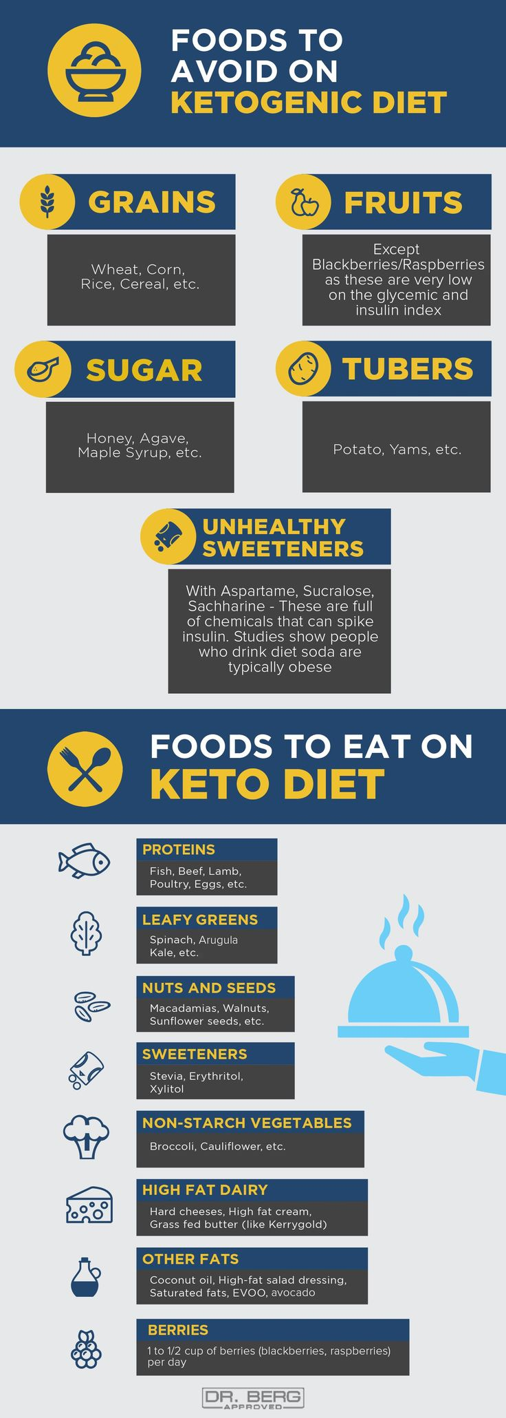225 best HEALTH - Diets (r*) images on Pinterest | Exercises, Healthy meals and Keto diet foods