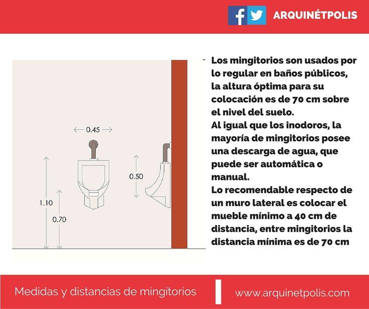 Mejores 103 imágenes de MEDIDAS DE MUEBLES DE COCINA, BAÑOS Y ...