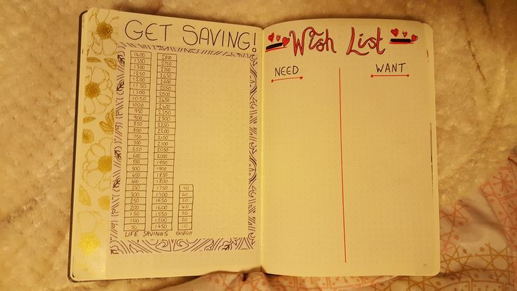 Saving planner and wish list want/need bullet journal bujo newbie