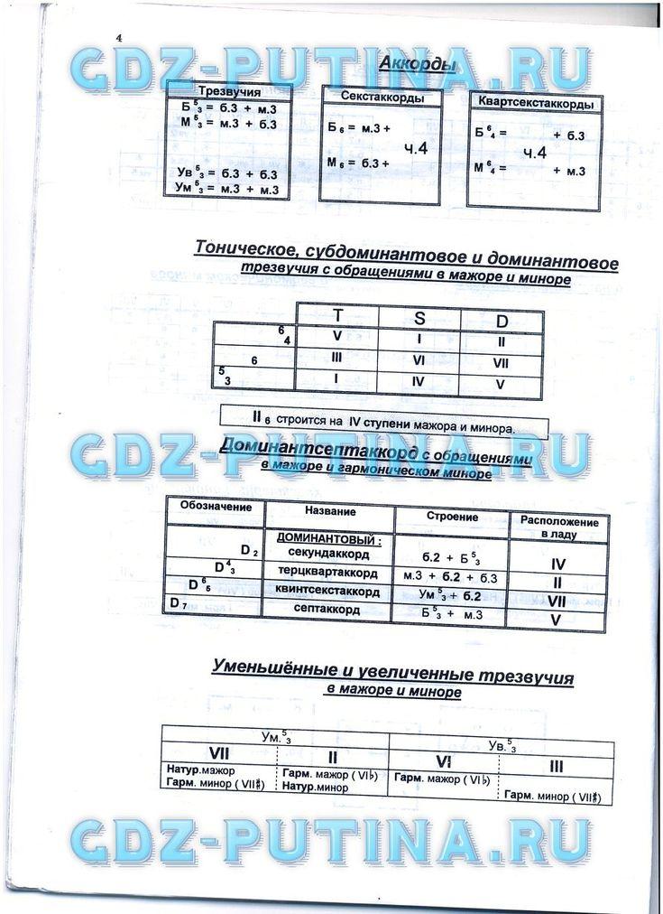 Решебник По Физике 7-9 Класс Перышкин Скачать