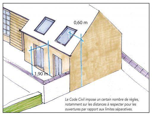 17 best images about zz reglementation norme on for Agrandissement maison limite de propriete