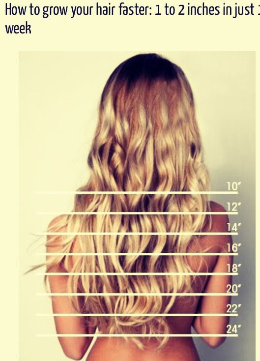 How To Grow Your Hair Faster: 1 To 2 Inches In Just A Week