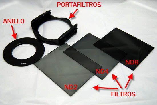 Filtros ND y Portafiltros