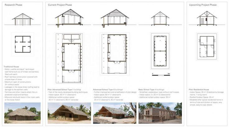 Escuela en Cabo Delgado / Ziegert Roswag Seiler Architekten