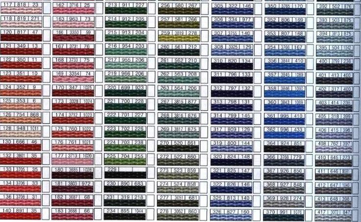 As tabelas de conversão de linhas(DMC,Anchor,Madeira,Omega,Dome,Maxi)para bordar é um acessório muito importante, assim é mais fácil alterar as linhas.