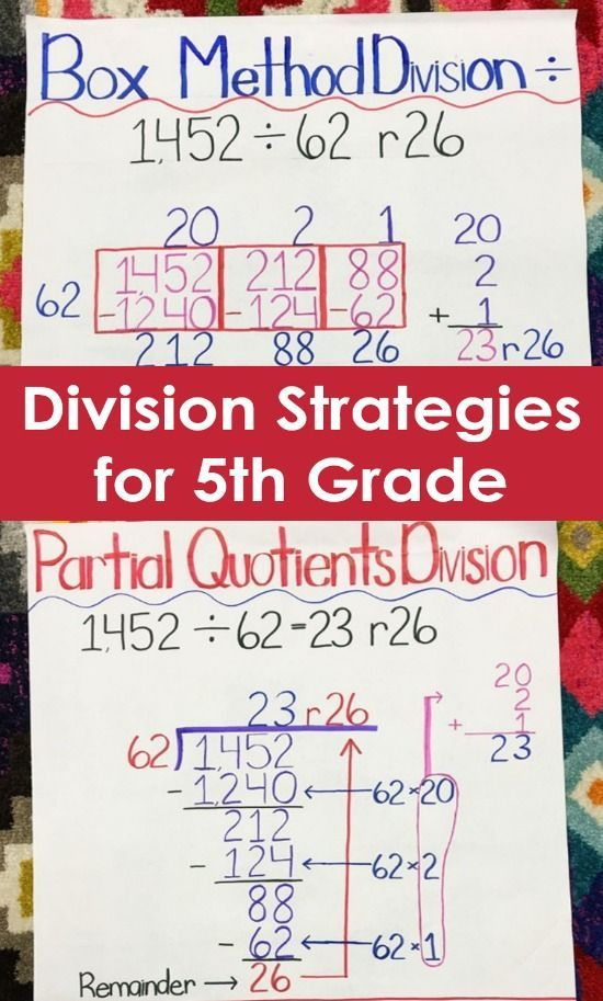 reading strategies for elementary students pdf