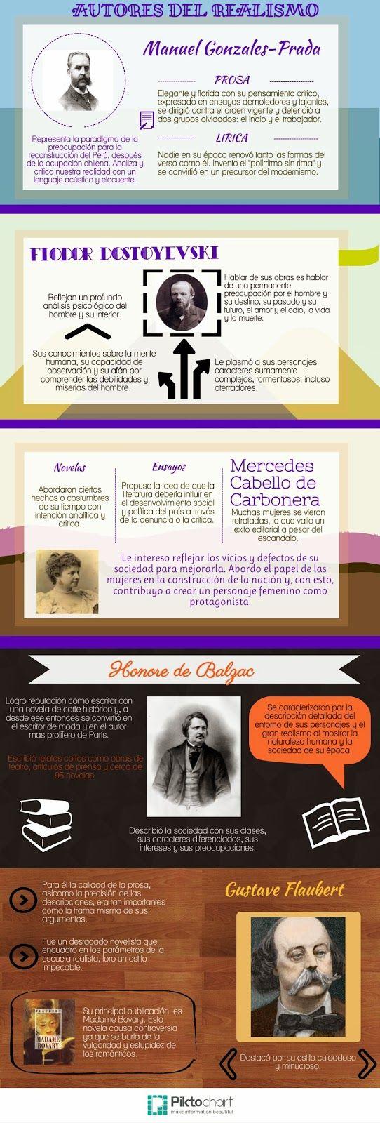 Hacer Historia: Realismo (Infografías)