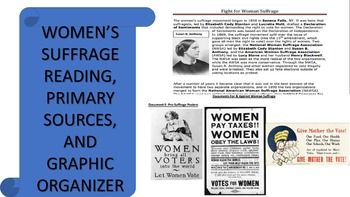 This women's suffrage activity includes a graphic organizer that accompanies a brief overview of the women's suffrage movement and primary source documents and political cartoons about women's suffrage during the Progressive Era. Students can use just the primary sources and cartoons, just the reading, or both, in conjunction with the graphic organizer.
