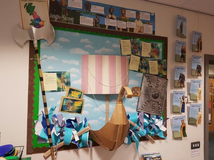 Anglo-Saxon Topic Display