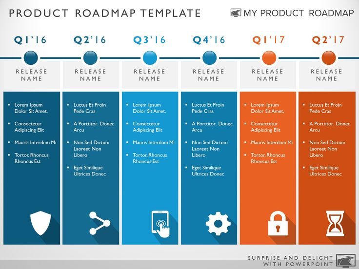 six phase development planning timeline roadmapping powerpoint templat my product roadmap