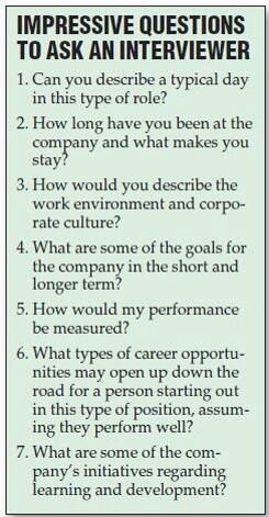 Questions to ask an interviewer during the job interview.