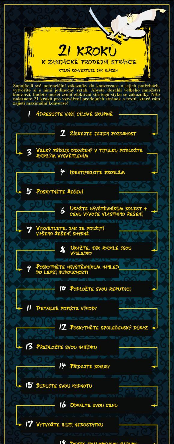 Infografika: 21 kroků k zabijácké prodejní stránce