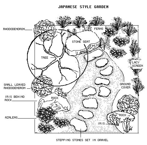 37 Best Images About Japanese Garden On Pinterest | Gardens