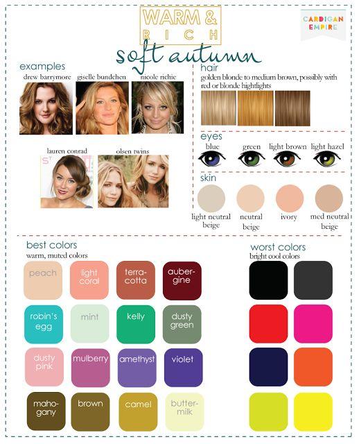 Paleta de colores que favorecen a mujeres de la tipología Otoño suave