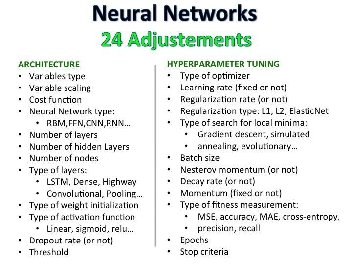 24 Neural Network Adjustements Data Science Central Data