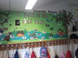 australian animals classroom display - Google Search