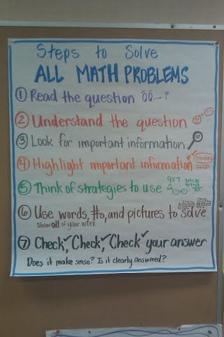 Steps to Solve ALL Math Problems poster anchor chart for the classroom 4th grade  http://kristasclassroom.wordpress.com/2014/08/17/math-strategy-checklist-poster/