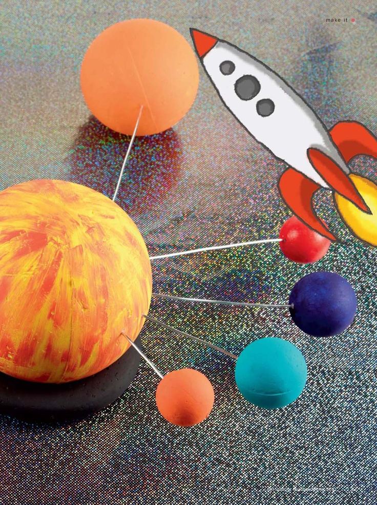 DIY Planets (page 4) - Pics about space
