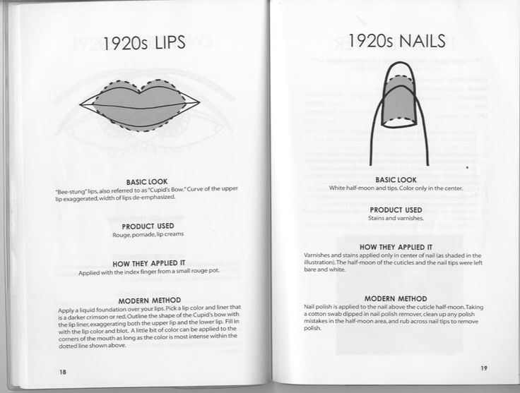 20s makeup-lips and nails