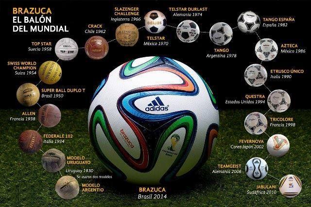 Balones de todos los mundiales, incluido el de Brasil 2014.