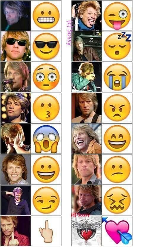 Emoji. .jovi Style (With Images)