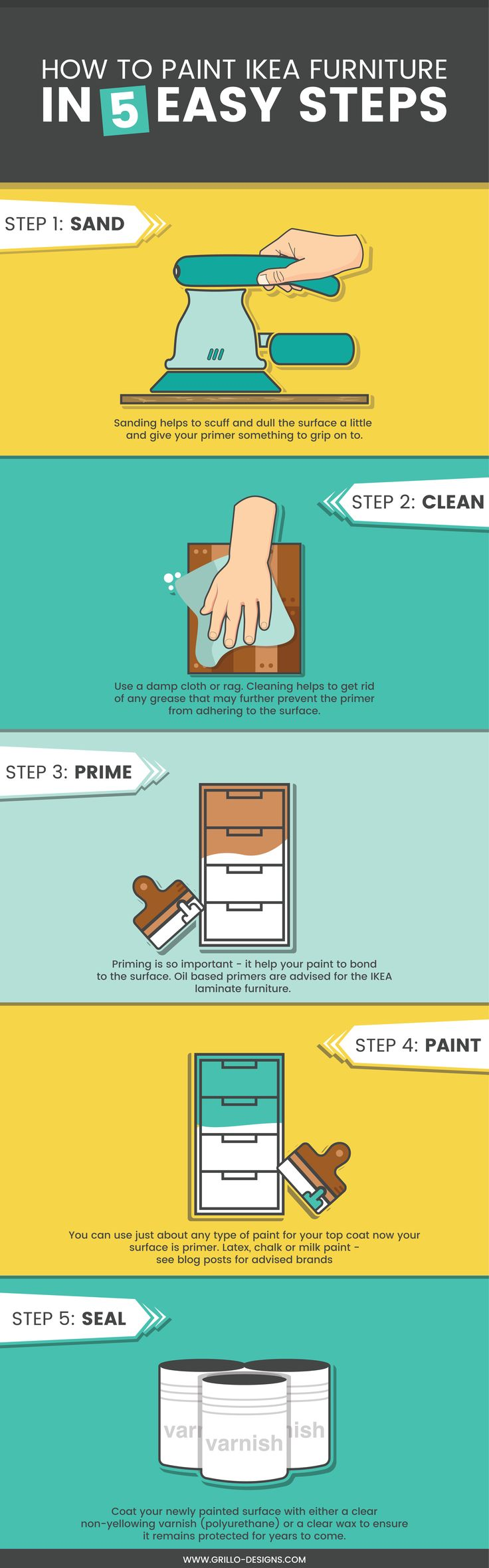IKEA furniture can be tricky to paint, but if done the right way, can make such a huge difference! Here are my steps on how to paint IKEA furniture.