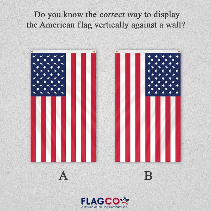 Do You Know The Correct Way To Display The American Flag Vertically Against A Wall The Answe In 2020 Displaying The American Flag Flag Company American Flag