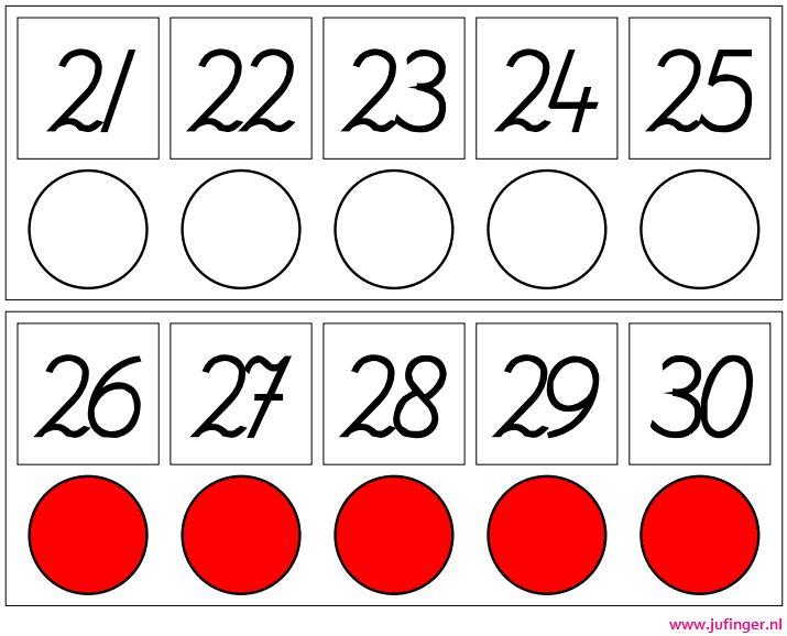 Twee getallenlijnen die in de klas opgehangen kunnen worden. Er is een getallenlijn tot 100 en een getallenlijn tot 200.
