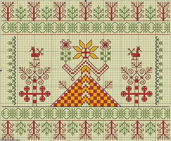Image result for макошь схема
