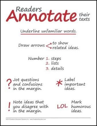 1000 ideas about annotating text on pinterest close reading ap english and anchor charts. Black Bedroom Furniture Sets. Home Design Ideas