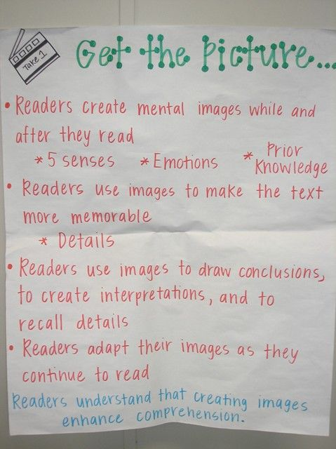 get the picture- mental images intro