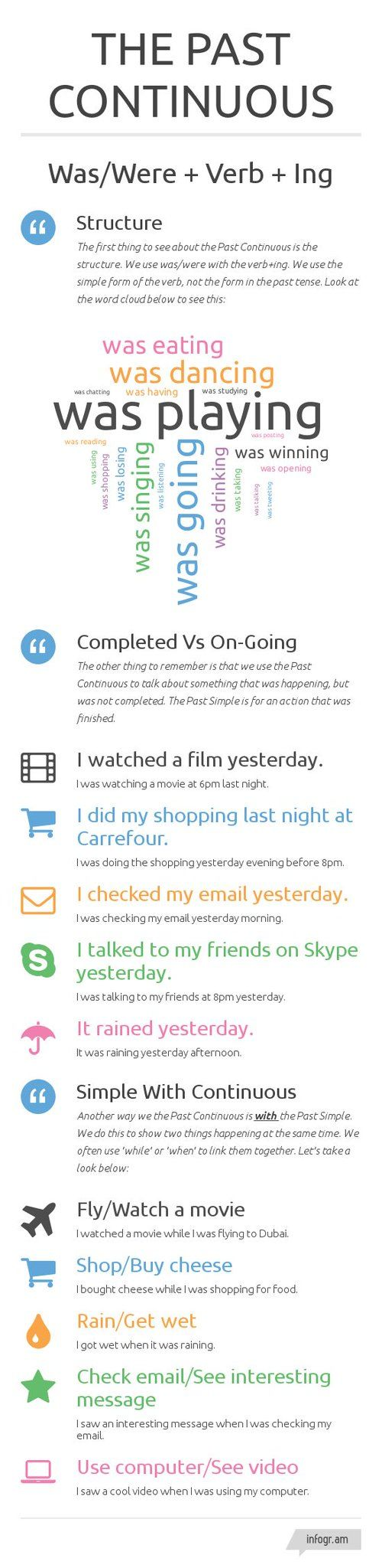 The Past Continuous: Was / Were + Verb + Ing #EnglishGrammar #Tenses @English4Matura